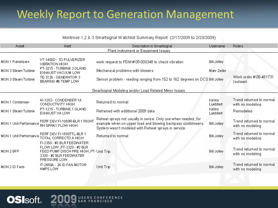 Weekly Report to Generation Management
