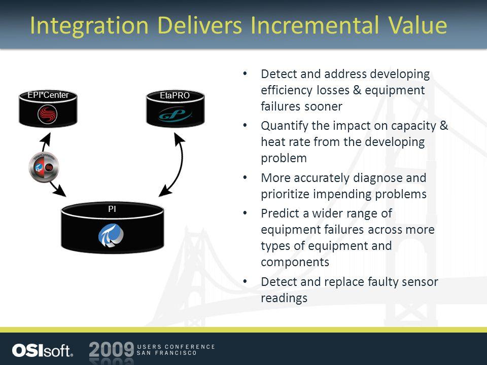 Integration Delivers Incremental Value