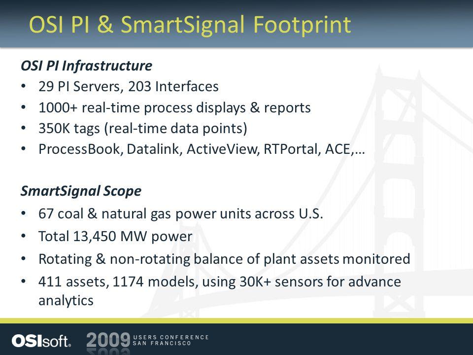 OSI PI & SmartSignal Footprint