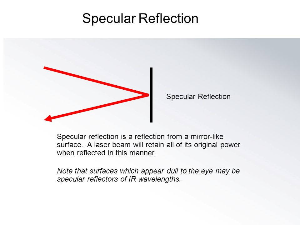 Specular Reflection Specular Reflection