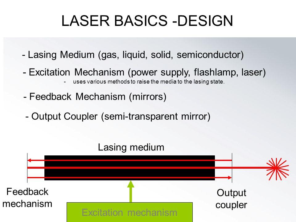 LASER BASICS -DESIGN - Lasing Medium (gas, liquid, solid, semiconductor) - Excitation Mechanism (power supply, flashlamp, laser)