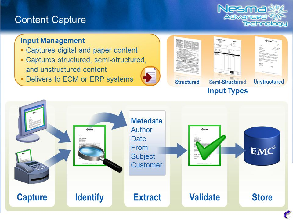 Content Capture Capture Identify Extract Validate Store