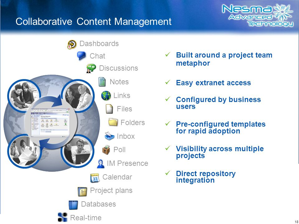 Collaborative Content Management