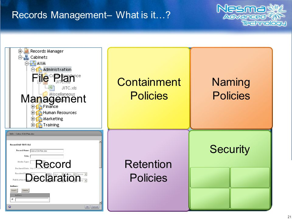 Records Management– What is it…