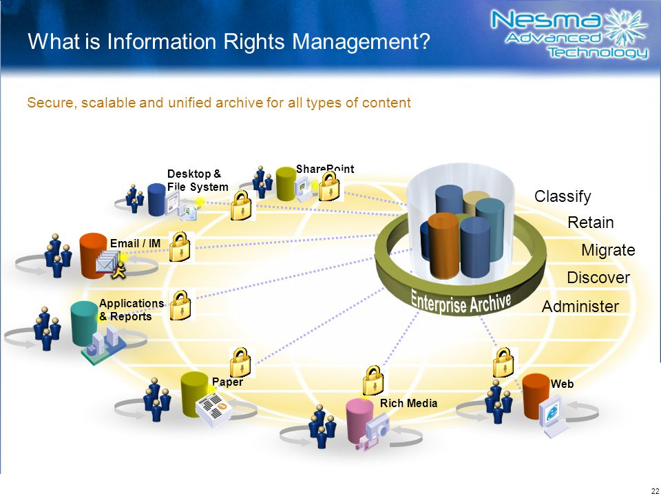 What is Information Rights Management