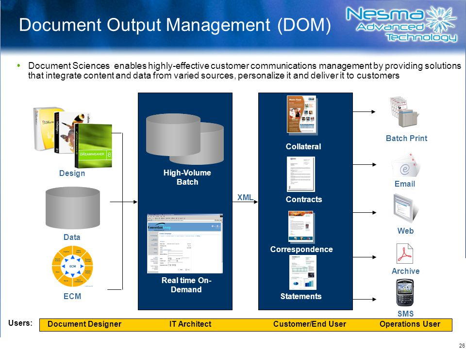 Document Output Management (DOM)