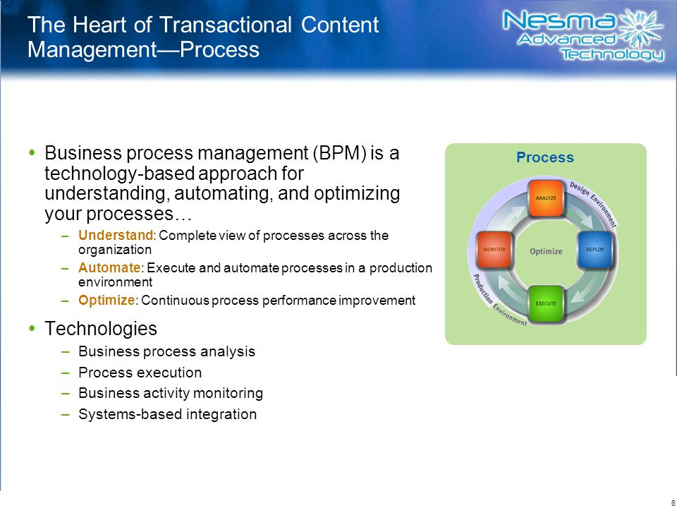 The Heart of Transactional Content Management—Process