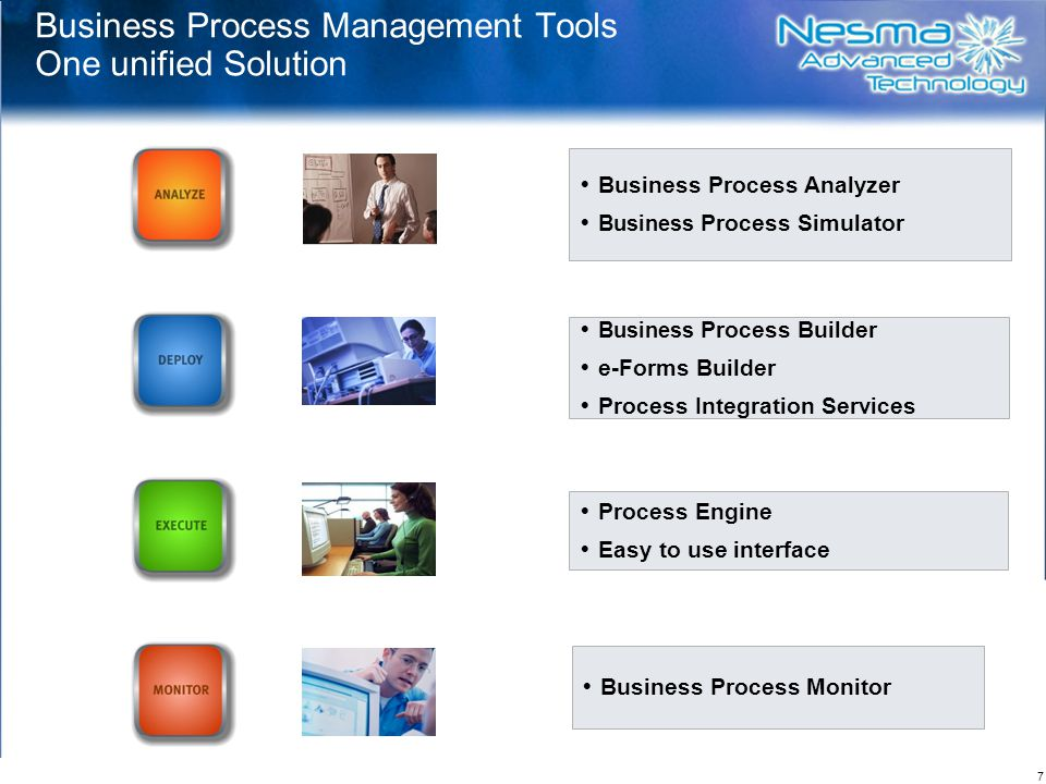 Business Process Management Tools One unified Solution