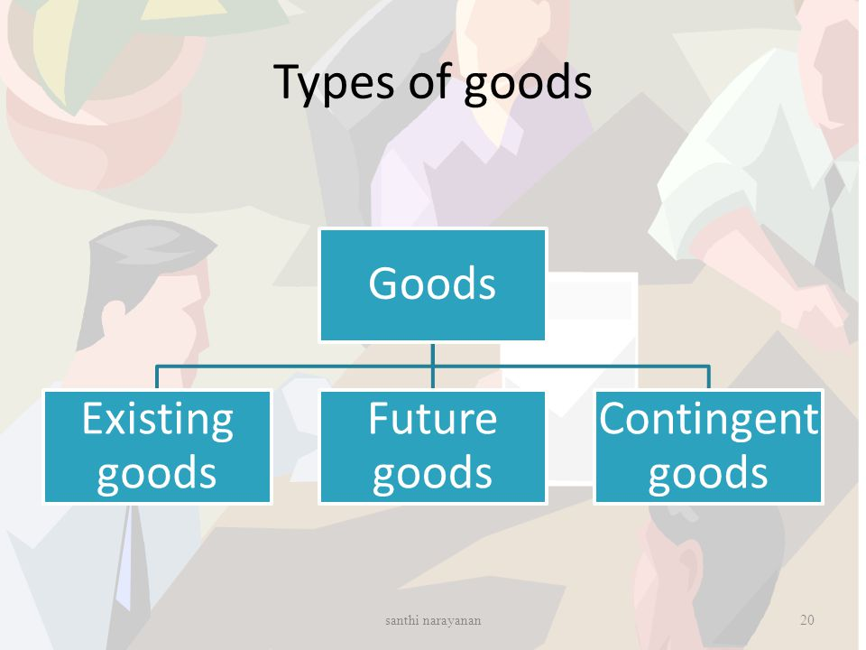 Types of goods santhi narayanan Goods Existing goods Future goods