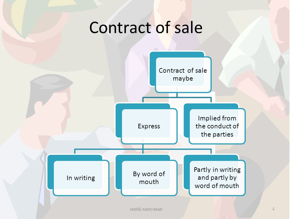 Contract of sale santhi narayanan Contract of sale maybe Express