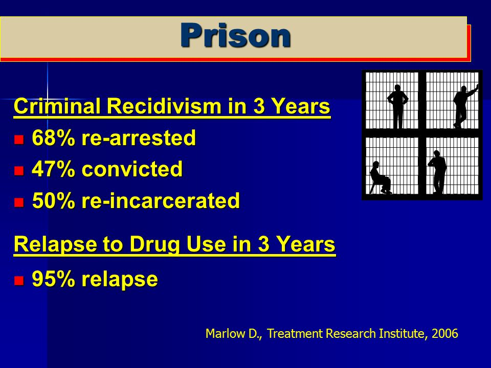Prison Criminal Recidivism in 3 Years 68% re-arrested 47% convicted