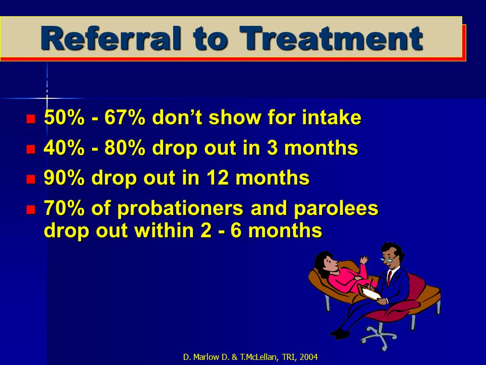 Referral to Treatment Attrition 50% - 67% don't show for intake