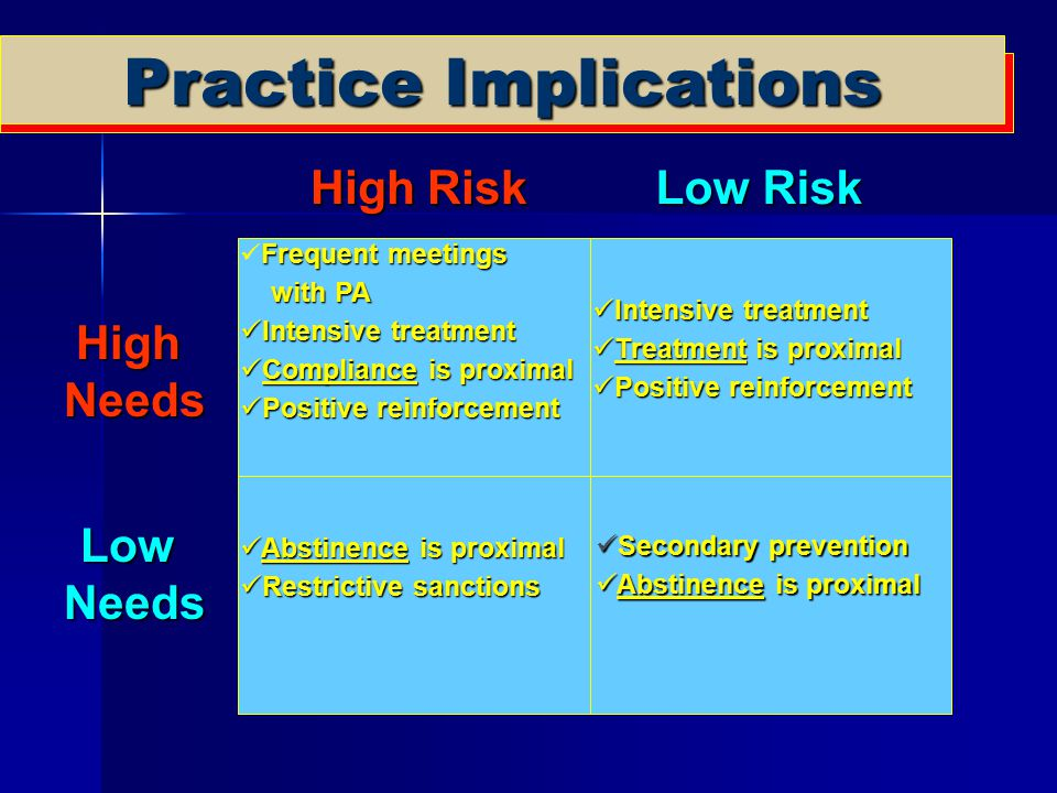 Practice Implications