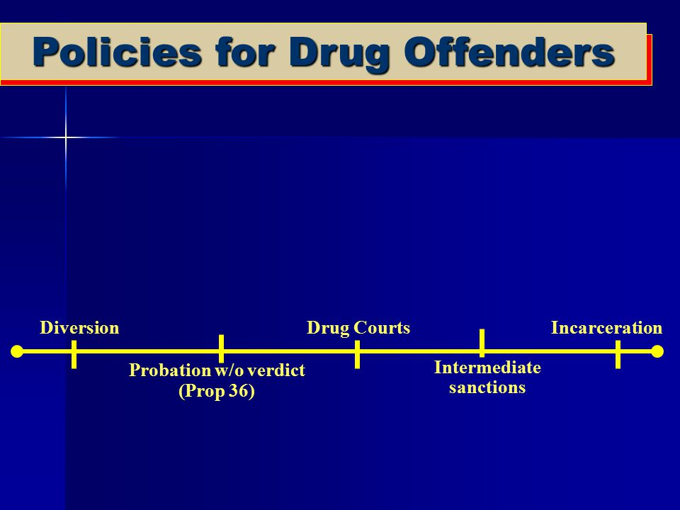 Policies for Drug Offenders