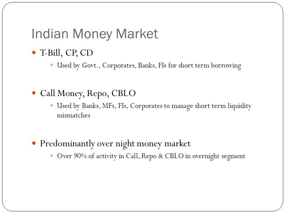 Indian Money Market T-Bill, CP, CD Call Money, Repo, CBLO