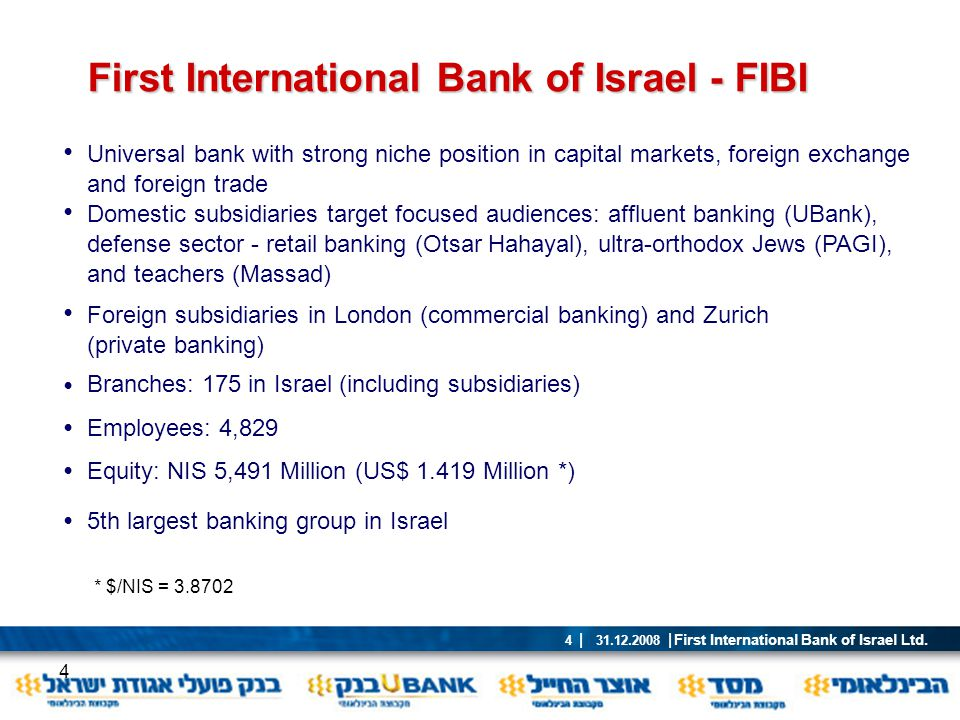 First International Bank of Israel - FIBI