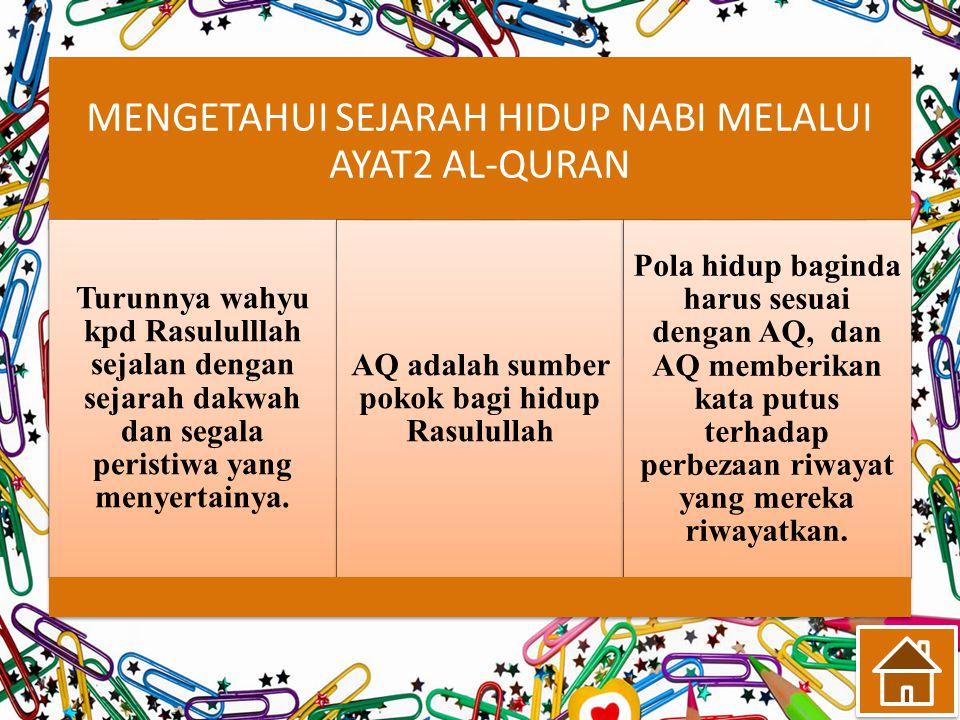 AQ adalah sumber pokok bagi hidup Rasulullah