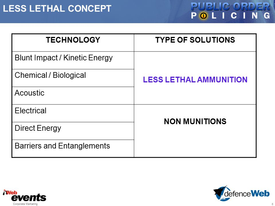 LESS LETHAL AMMUNITION
