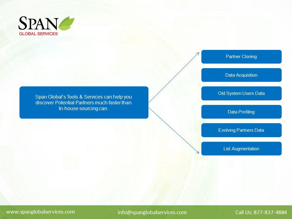 www.spanglobalservices.com info@spanglobalservices.com