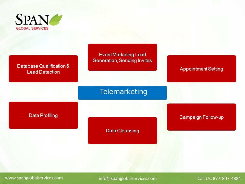 Telemarketing Event Marketing Lead Generation, Sending Invites