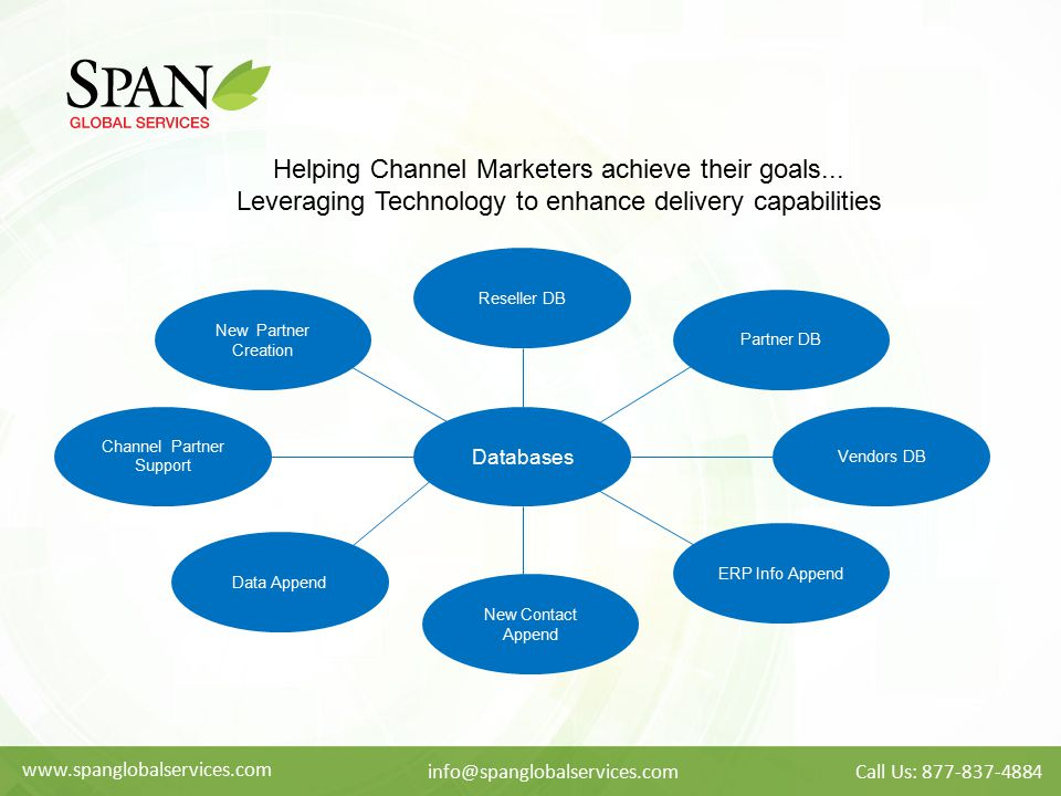 Helping Channel Marketers achieve their goals...