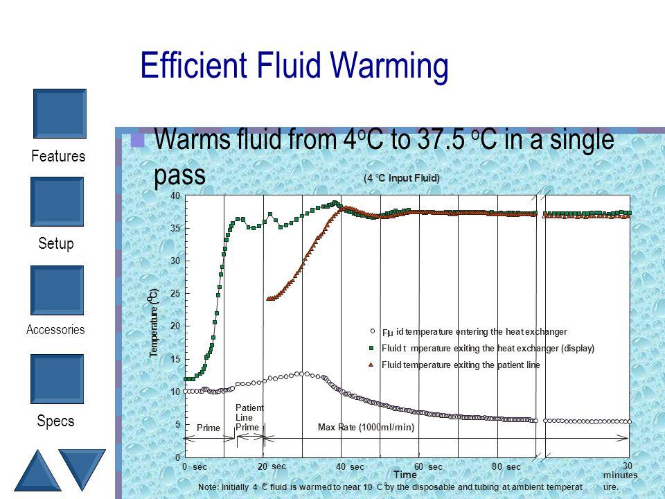 Efficient Fluid Warming
