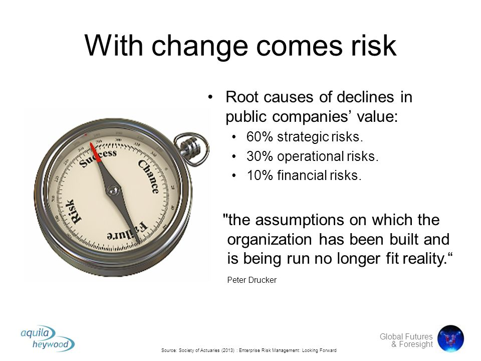 With change comes risk Root causes of declines in public companies' value: 60% strategic risks. 30% operational risks.