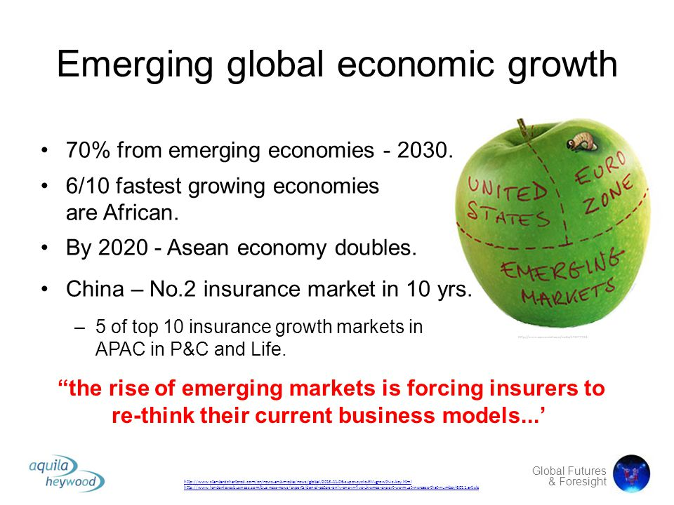 Emerging global economic growth