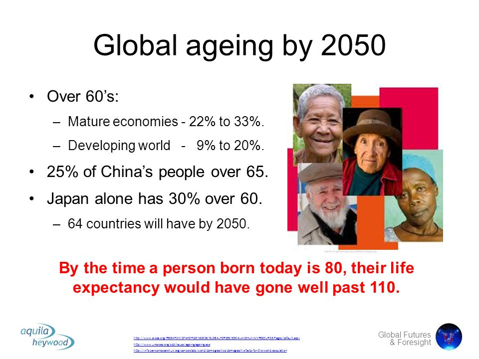 Global ageing by 2050 Over 60's: 25% of China's people over 65.