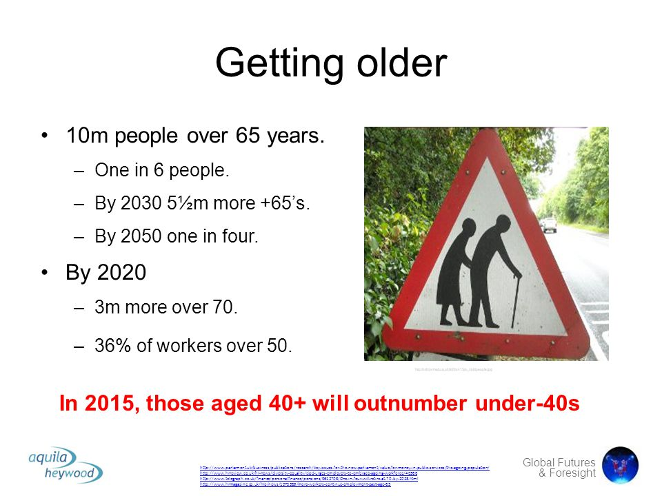 In 2015, those aged 40+ will outnumber under-40s