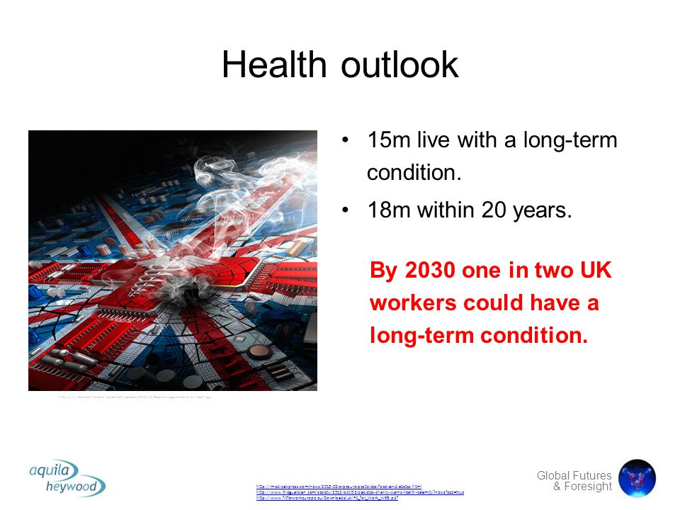 Health outlook 15m live with a long-term condition.