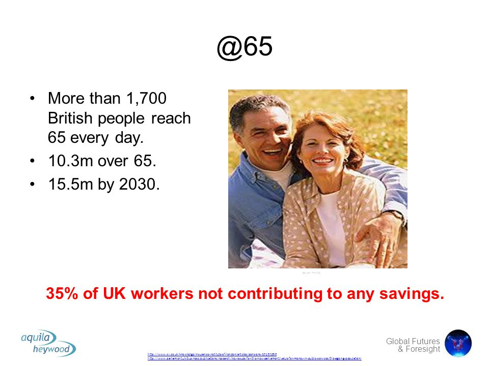 @65 More than 1,700 British people reach 65 every day. 10.3m over 65.