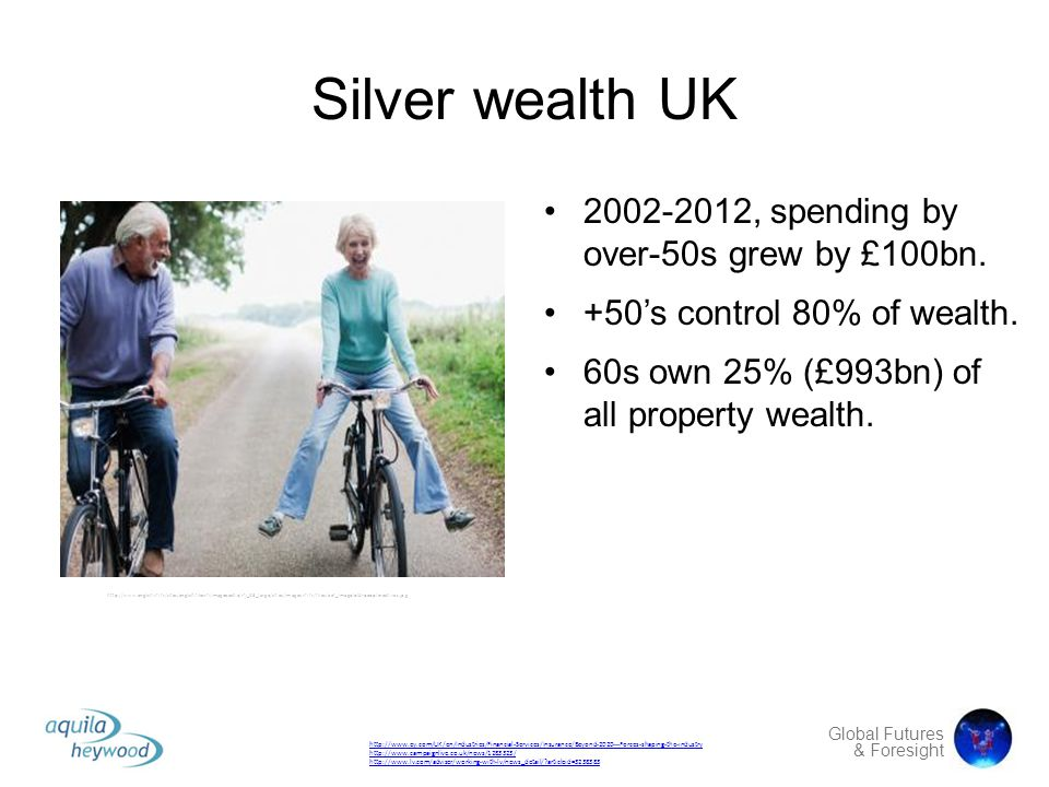 Silver wealth UK 2002-2012, spending by over-50s grew by £100bn.