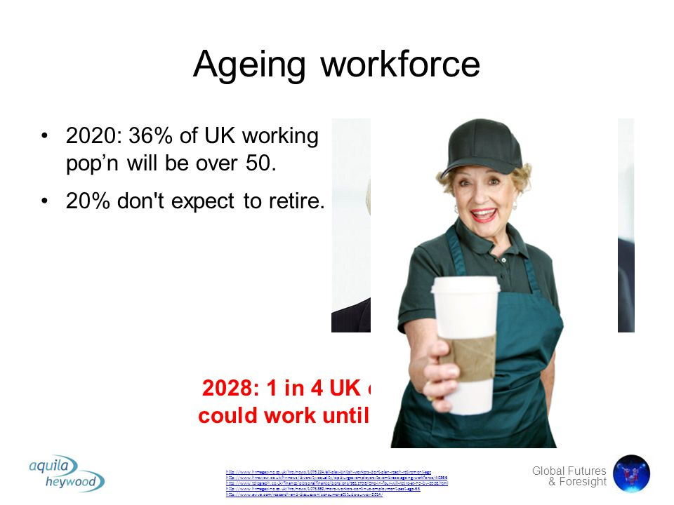 2028: 1 in 4 UK employees could work until they're 70.