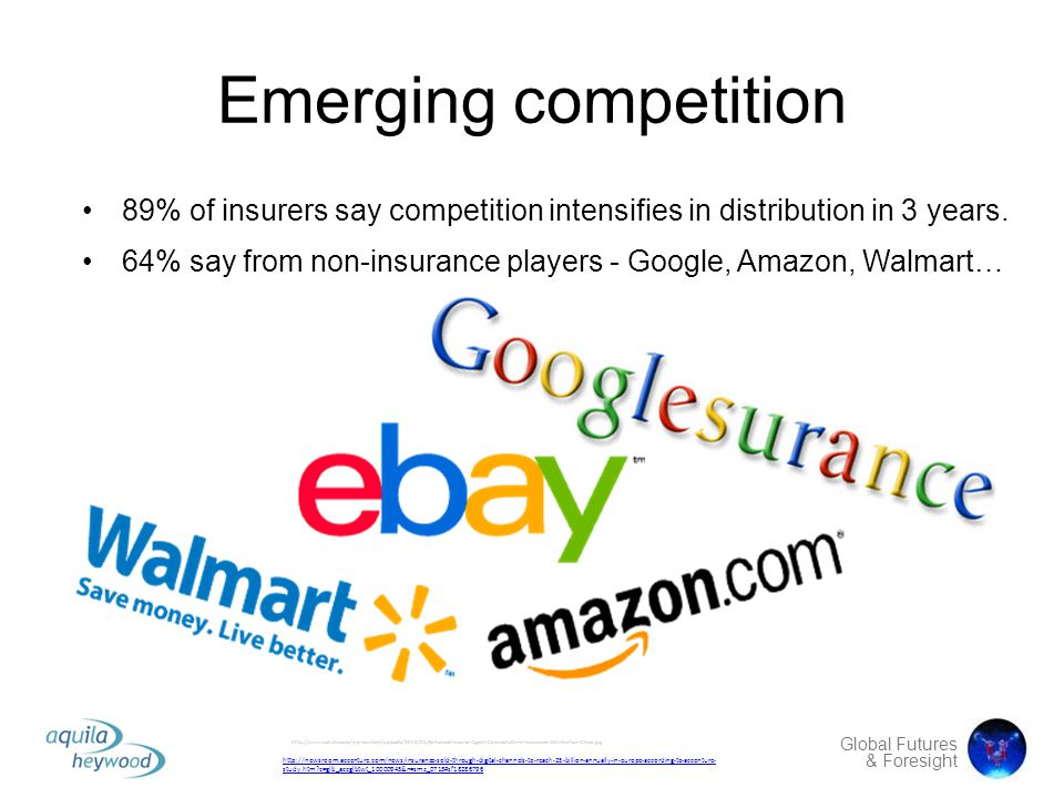 Emerging competition 89% of insurers say competition intensifies in distribution in 3 years.