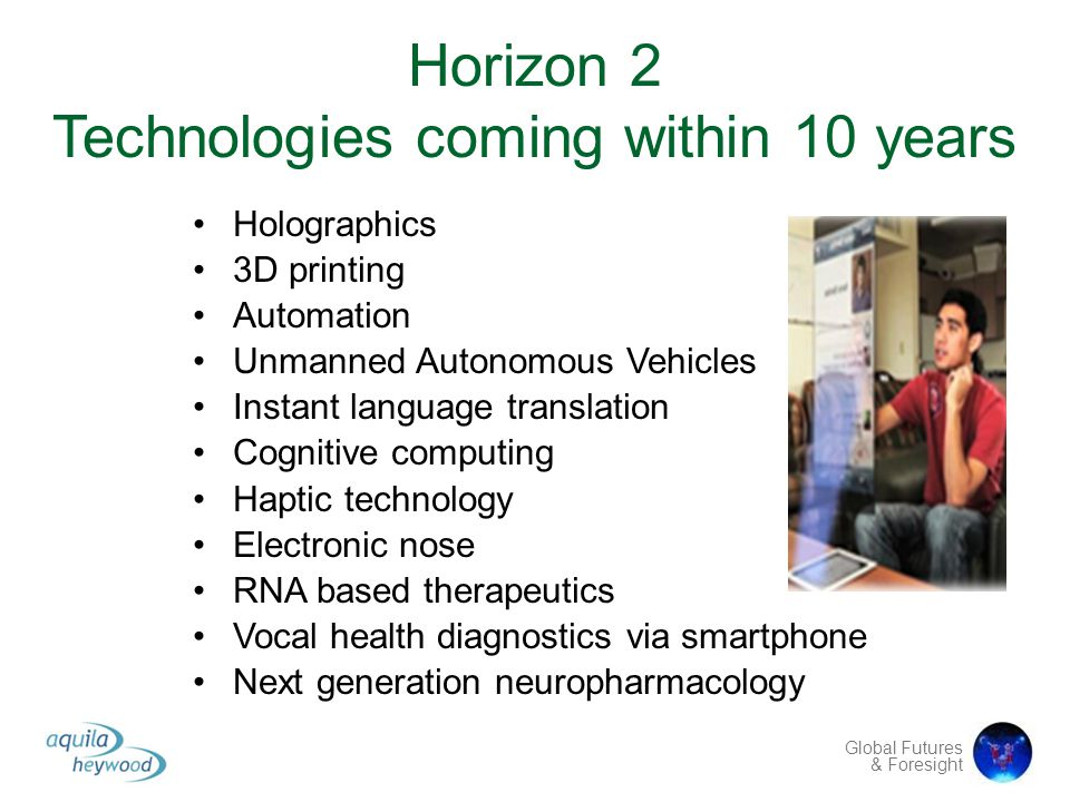 Horizon 2 Technologies coming within 10 years