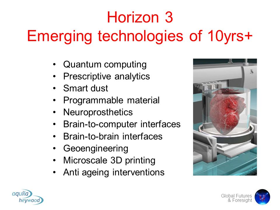 Horizon 3 Emerging technologies of 10yrs+