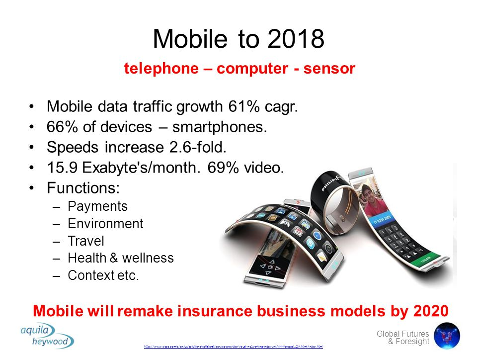 Mobile to 2018 telephone – computer - sensor