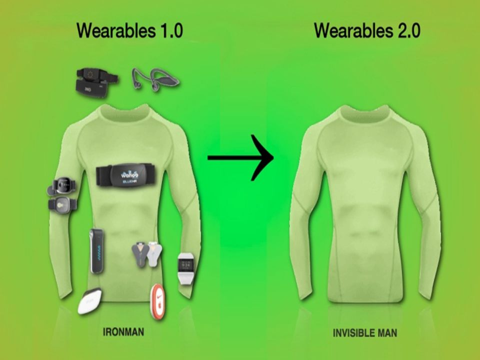 Wearables $19bn revenue by 2018.