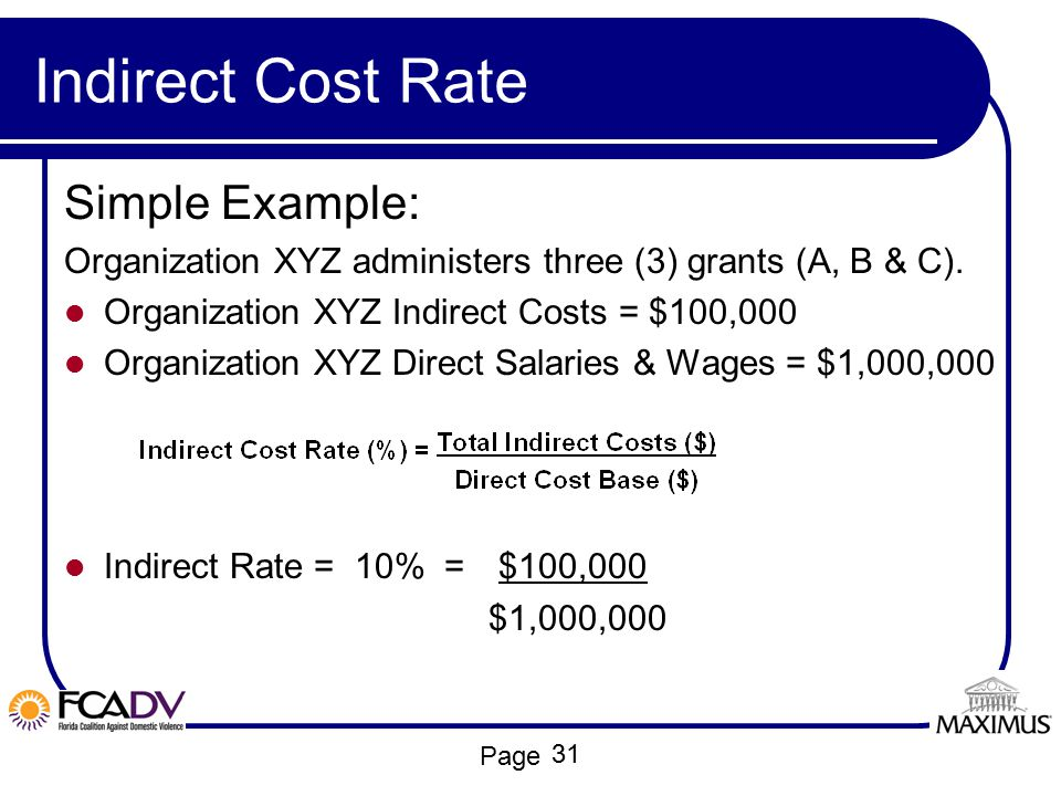 Indirect Cost Rate Simple Example: