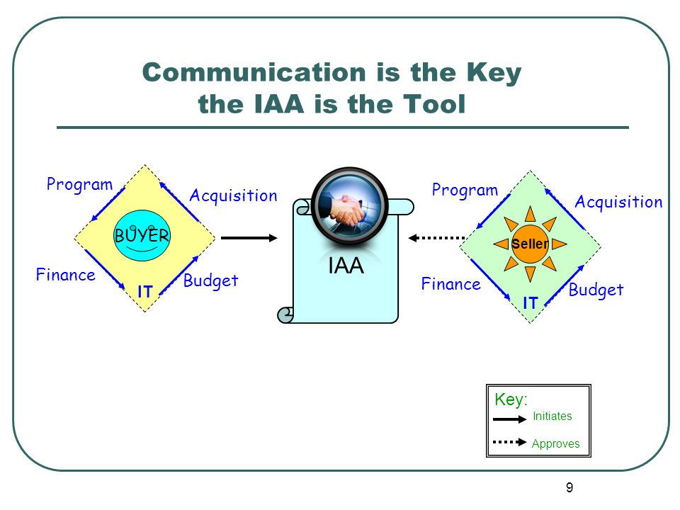 Communication is the Key the IAA is the Tool