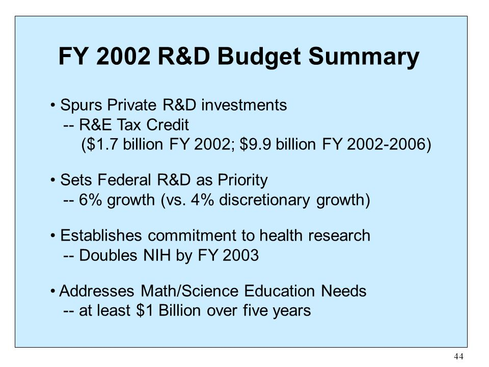 FY 2002 R&D Budget Summary Spurs Private R&D investments