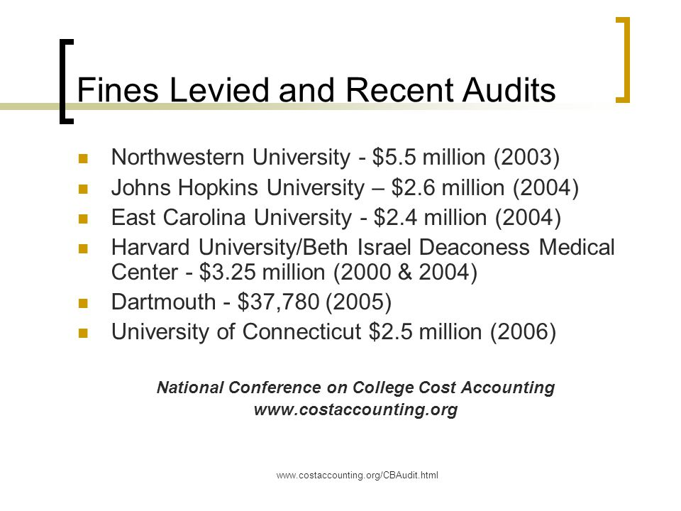 Fines Levied and Recent Audits