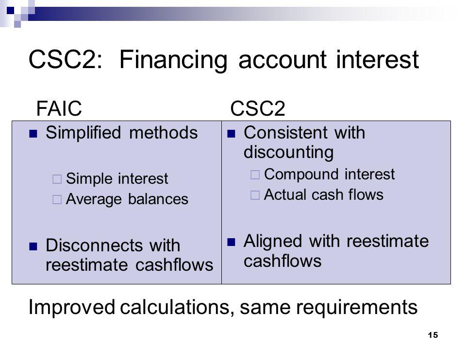 CSC2: Financing account interest