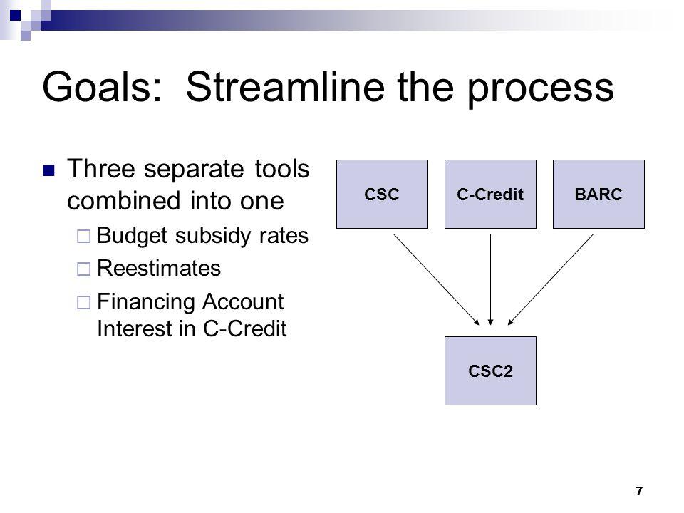 Goals: Streamline the process