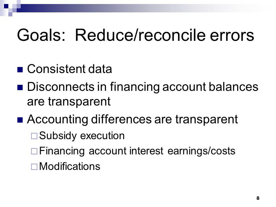 Goals: Reduce/reconcile errors