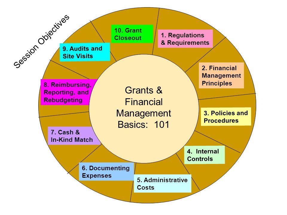 Grants & Financial Management Basics: 101