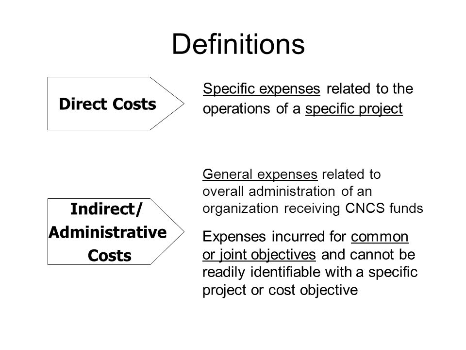 Definitions Direct Costs Indirect/ Administrative Costs