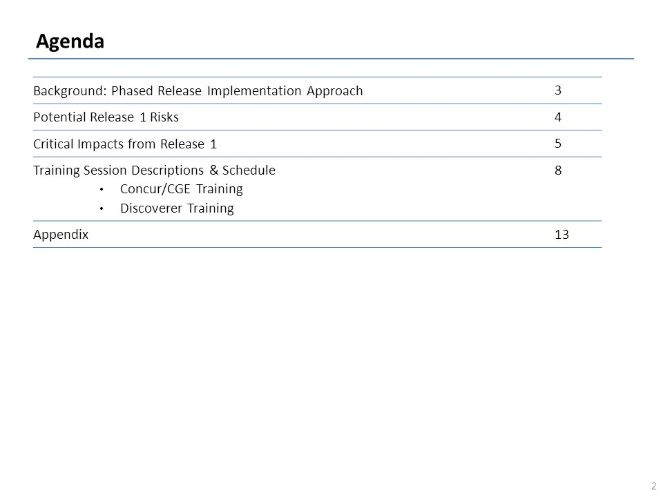 Agenda Background: Phased Release Implementation Approach 3