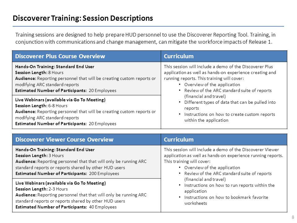 Discoverer Training: Session Descriptions